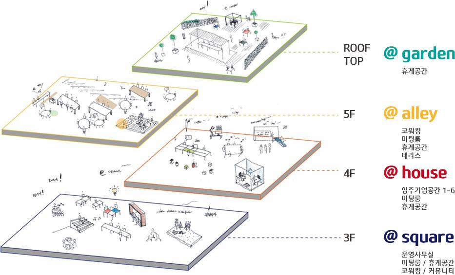 마포센터 층별인포